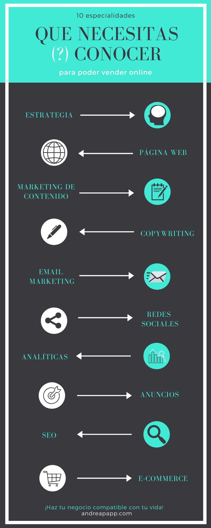 10+1 especialidades que necesitas (?) conocer para vender online
